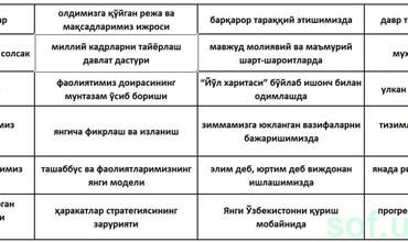 Универсал нотиқлар учун шпаргалка