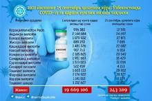 Кеча юртимизда 243 минг дозадан ортиқ вакцина қўлланилди