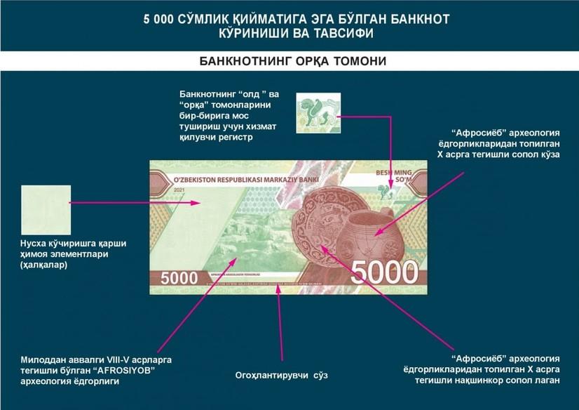 26 августдан янги кўринишдаги 5000 сўм ва 10 000 сўмлик банкнотлар чиқарилади