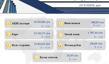Ўзбекистонда долларнинг расмий курси 10400 сўмдан ошди