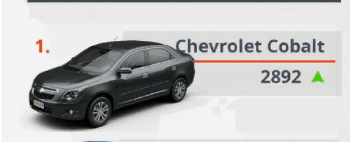 Chevrolet Қозоғистонда энг оммабоп брендга айланди