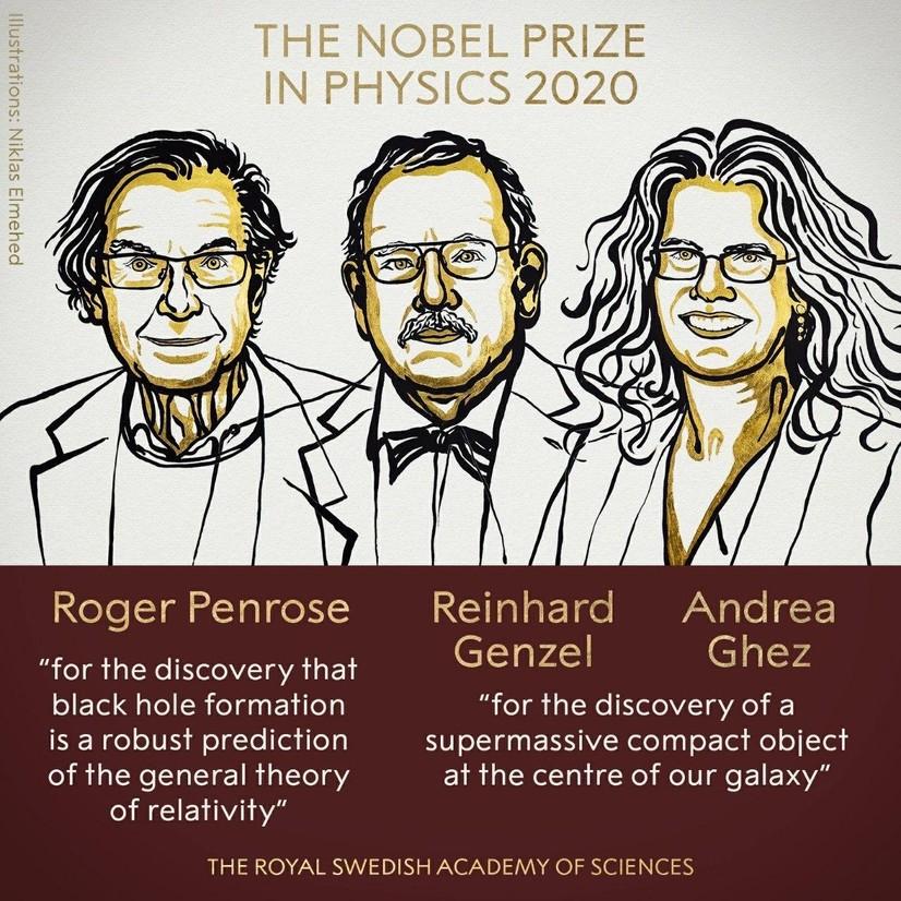 Qora tuynuklarni o'rgangan olimlar fizika bo'yicha Nobel mukofoti sazovor bo'ldi